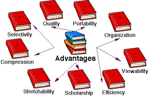 essay about advantages of reading books