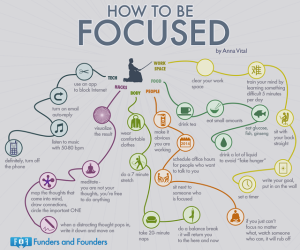 How to be Focused